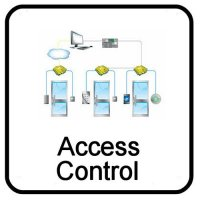 Catterall, PR3 served by NorthWest Security Systems for Access Control Security Systems